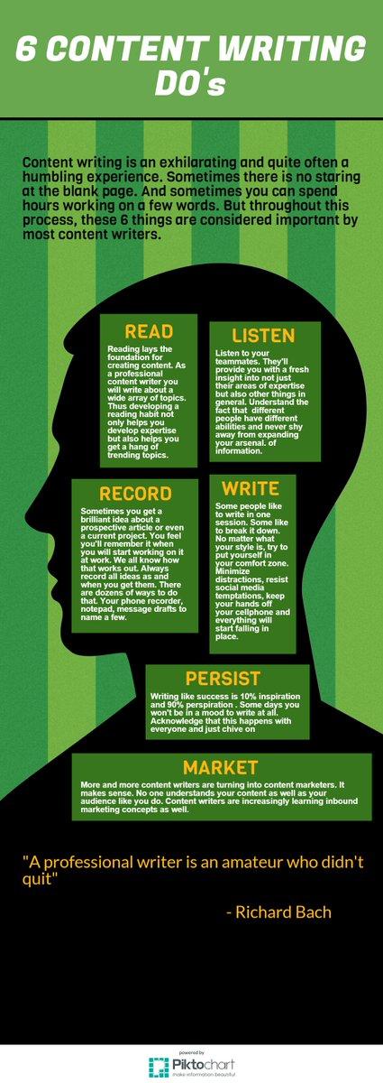 writing contentwriting writers amwriting