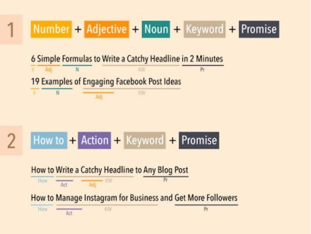 headlines blogging amwriting