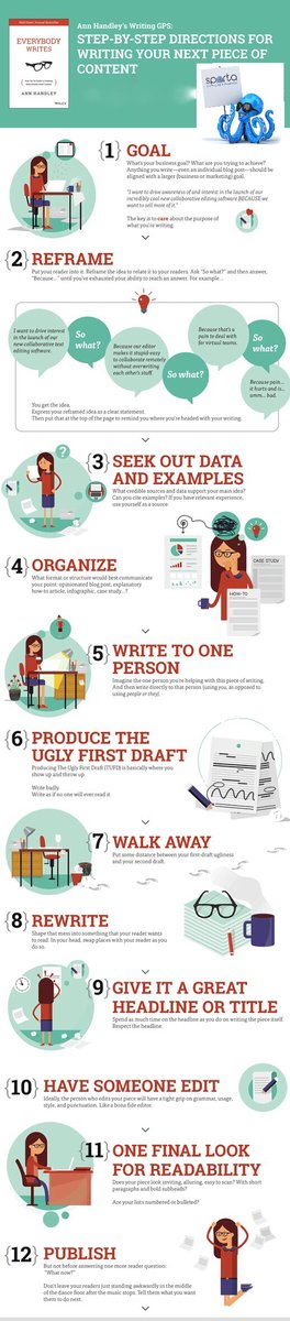 writingcontent writers amwriting