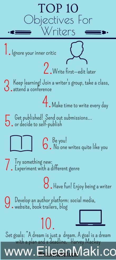amwriting writers writergoals