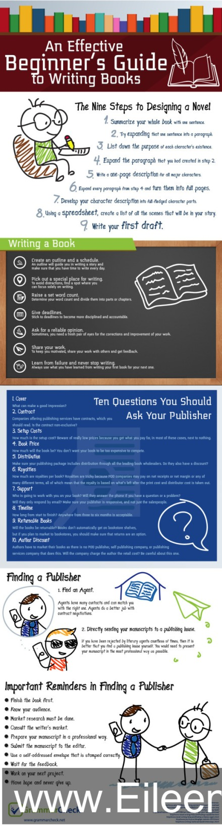 amwriting writing writingtips