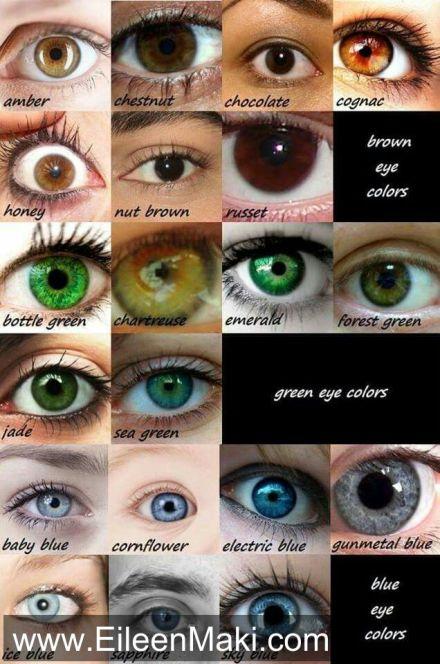 creepypic amwriting writers eyecolors nanowrimo